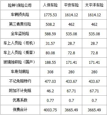 中国平安财产保险股份有限公司道县支公司